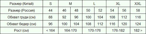 таблица размеров алиэкспресс женской одежды