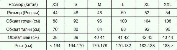 таблица размеров алиэкспресс мужской одежды