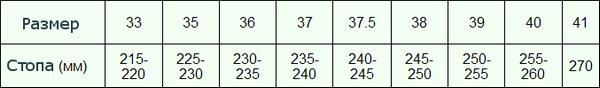 таблица размеров алиэкспресс женской обуви